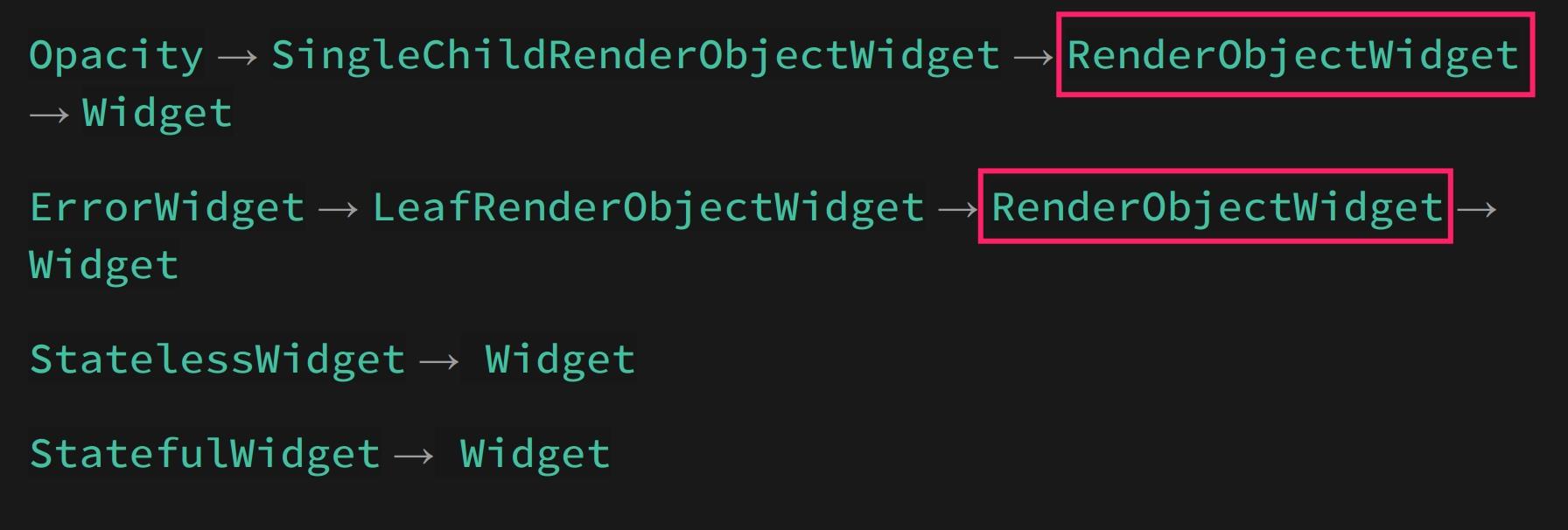 Widget的类结构 -w800